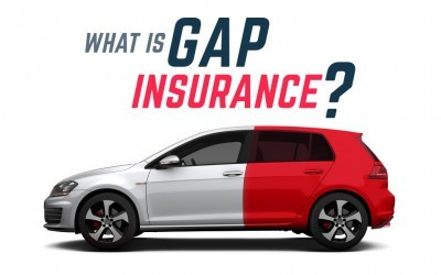 GAP Insurance- Should I buy?